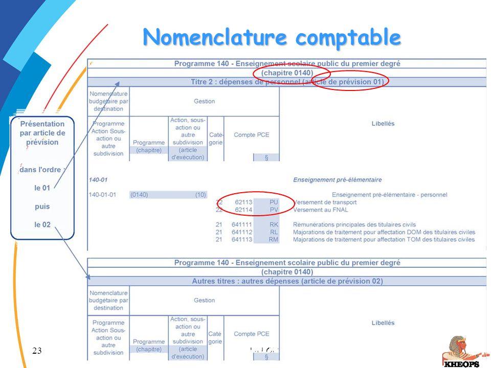 Nomenclature comptable