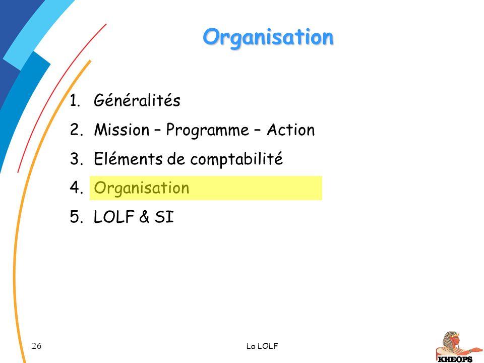 Organisation Généralités Mission – Programme – Action