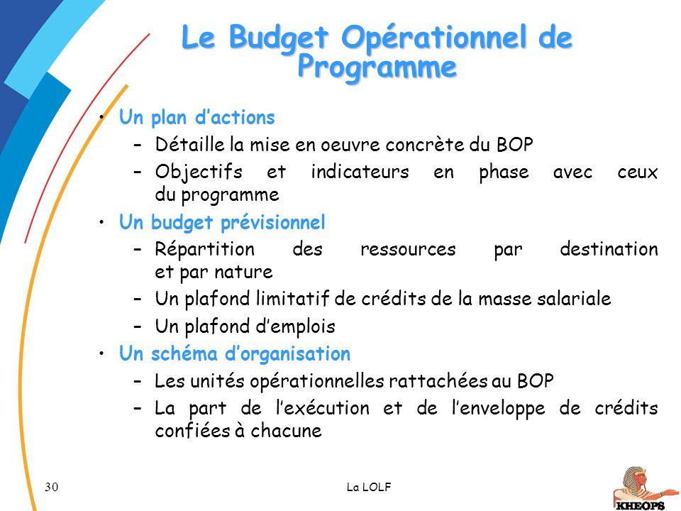 Le Budget Opérationnel de Programme