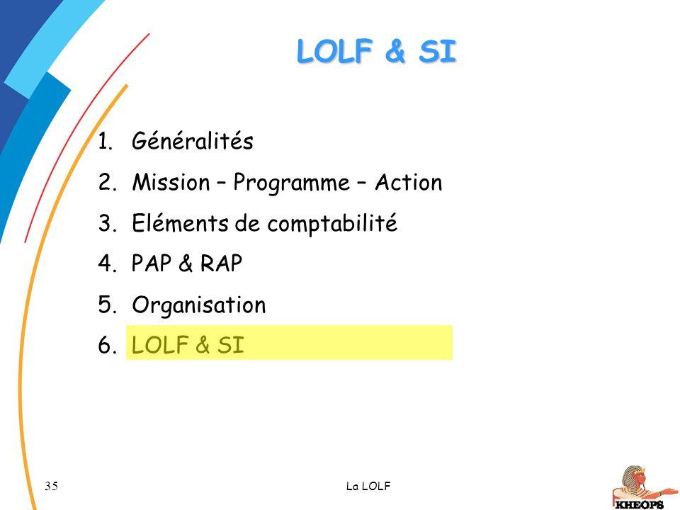 LOLF & SI Généralités Mission – Programme – Action