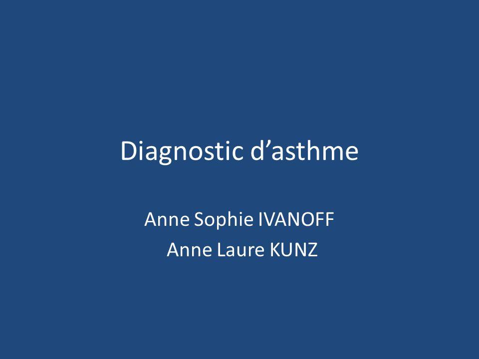 Anne Sophie IVANOFF Anne Laure KUNZ