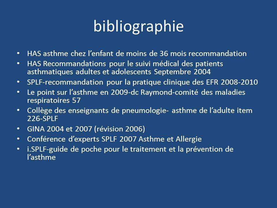 bibliographie HAS asthme chez l'enfant de moins de 36 mois recommandation.