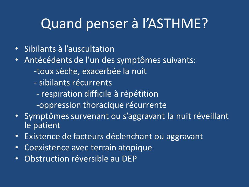 Quand penser à l'ASTHME