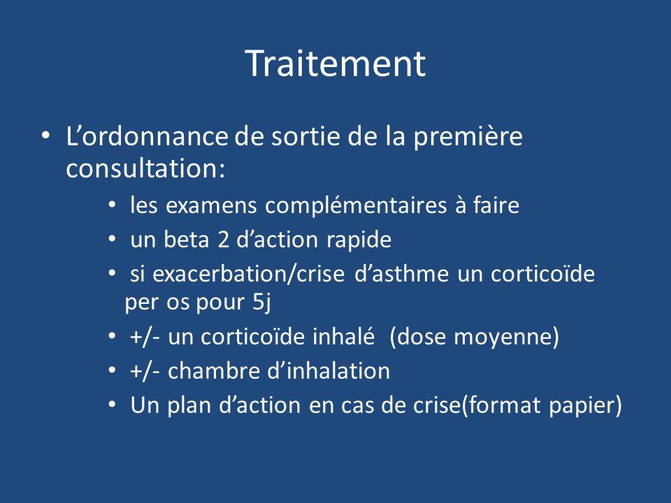 Traitement L'ordonnance de sortie de la première consultation:
