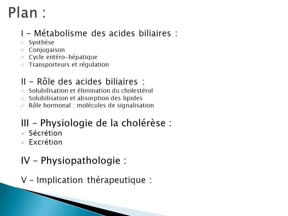 Plan : III – Physiologie de la cholérèse : IV – Physiopathologie :