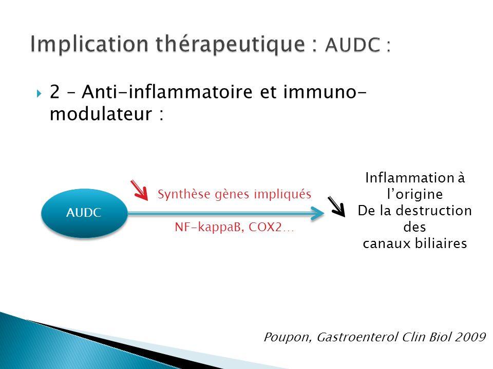 Implication thérapeutique : AUDC :