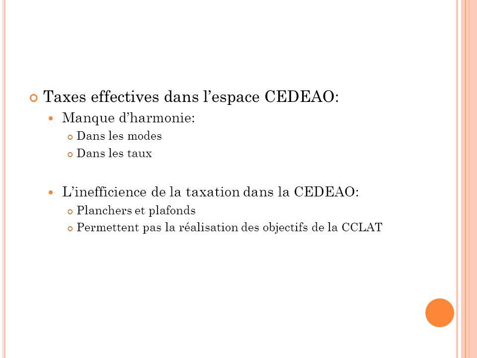 Taxes effectives dans l'espace CEDEAO: