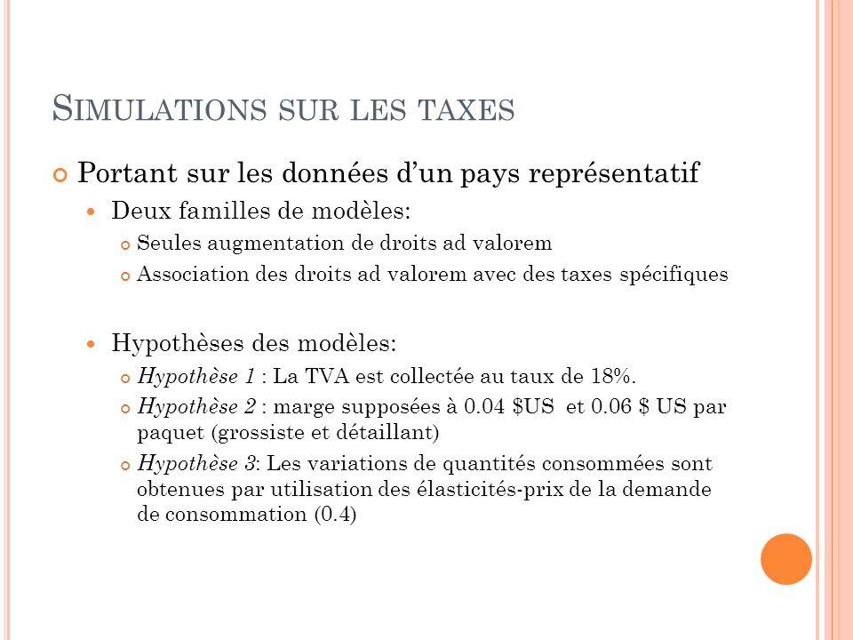 Simulations sur les taxes