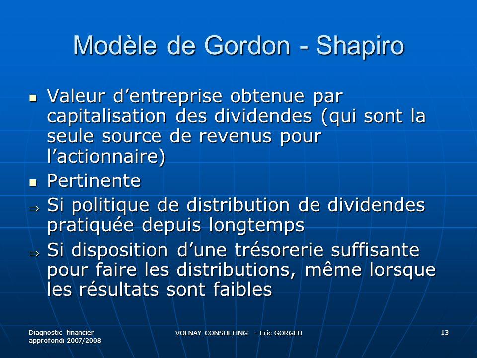 Modèle de Gordon - Shapiro