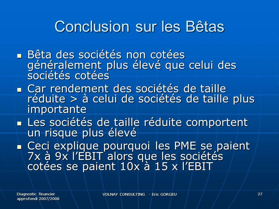 Conclusion sur les Bêtas