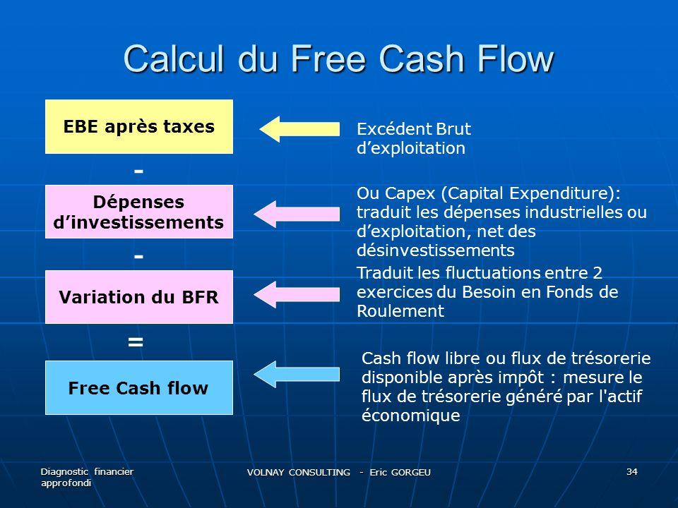 Calcul du Free Cash Flow