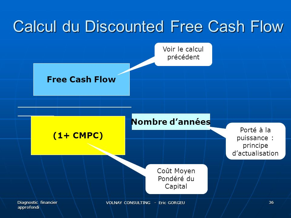 Calcul du Discounted Free Cash Flow