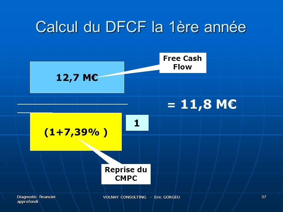 Calcul du DFCF la 1ère année