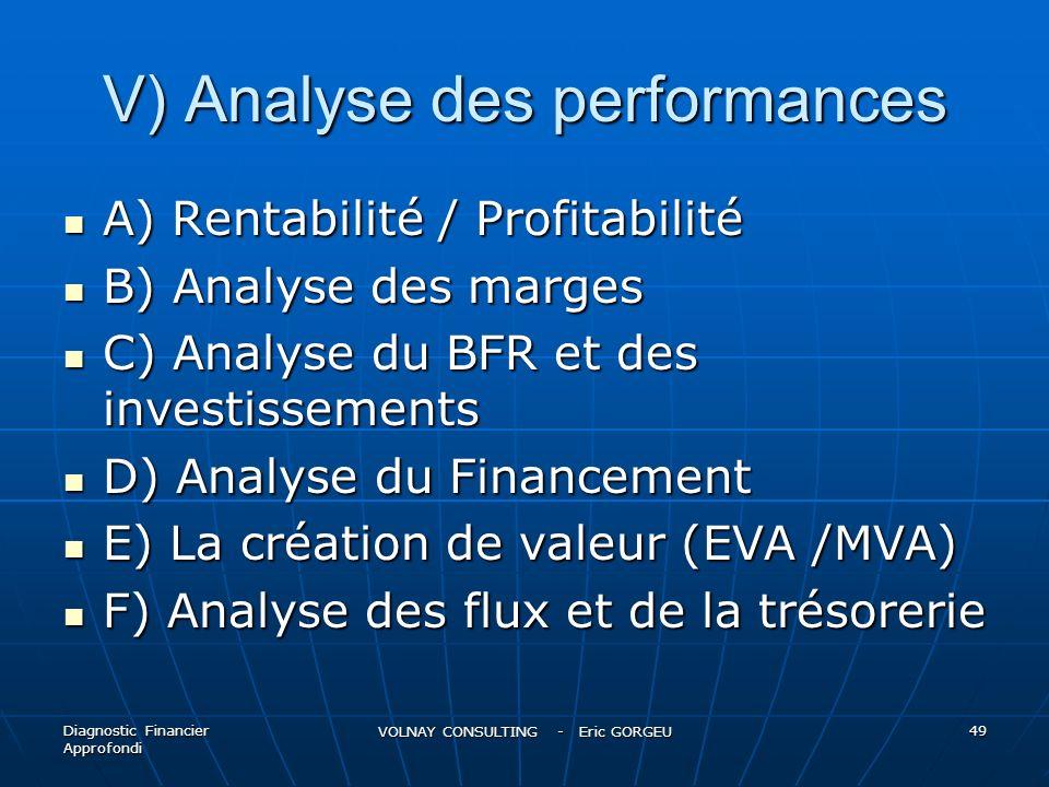 V) Analyse des performances