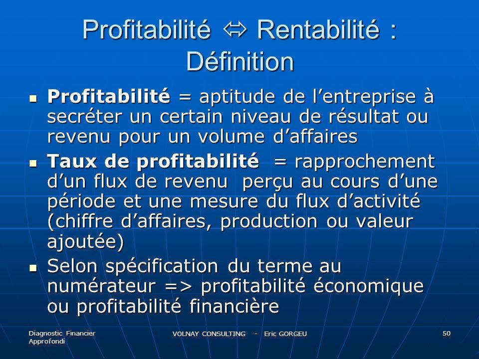 Profitabilité  Rentabilité : Définition