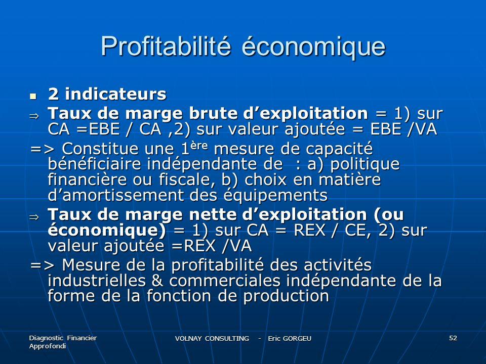Profitabilité économique