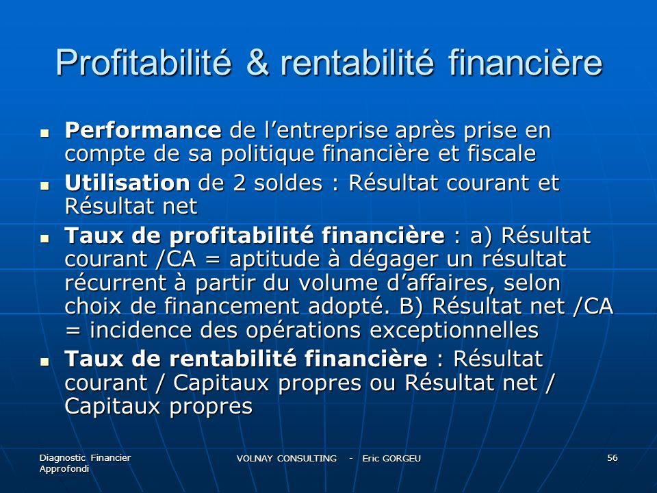 Profitabilité & rentabilité financière