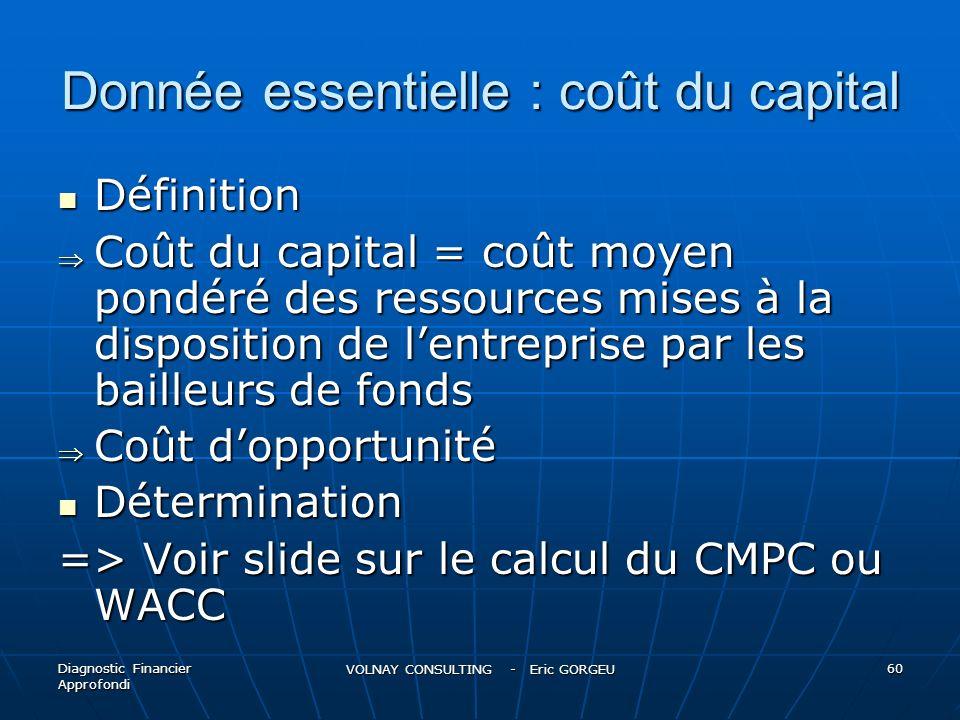 Donnée essentielle : coût du capital