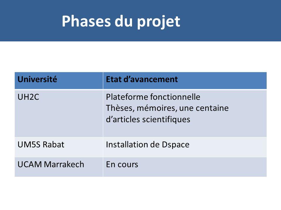 Phases du projet Université Etat d'avancement UH2C