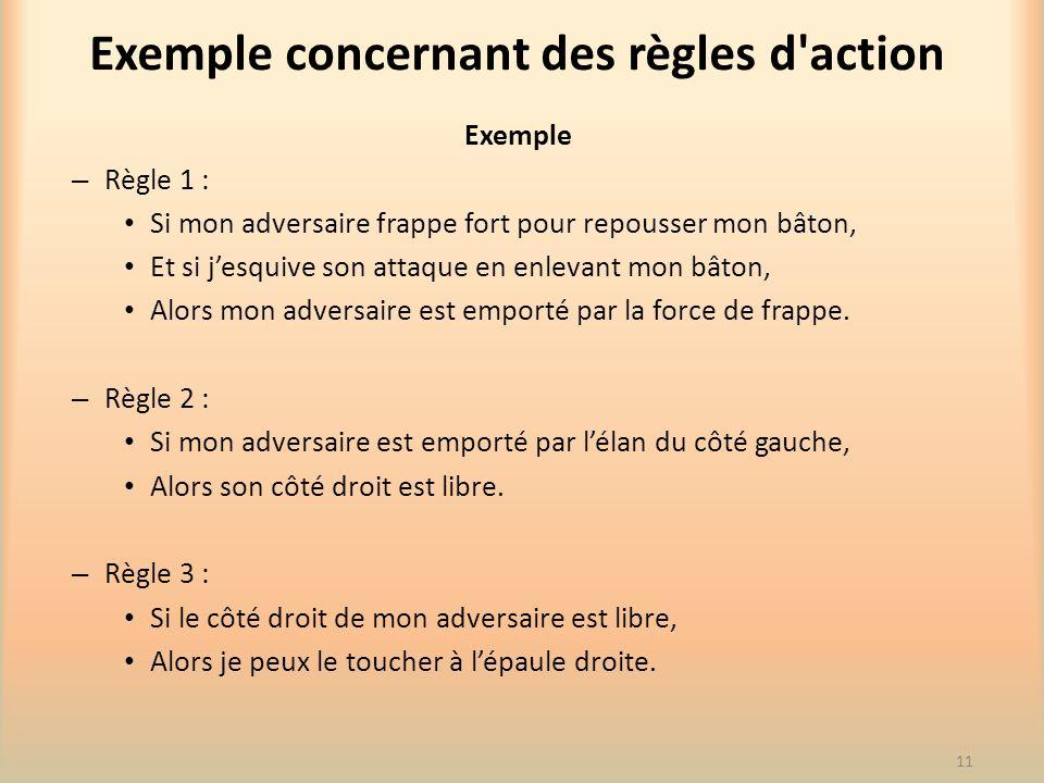 Exemple concernant des règles d action