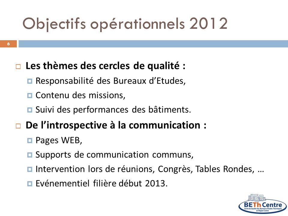 Objectifs opérationnels 2012