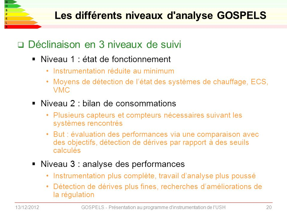 Les différents niveaux d analyse GOSPELS