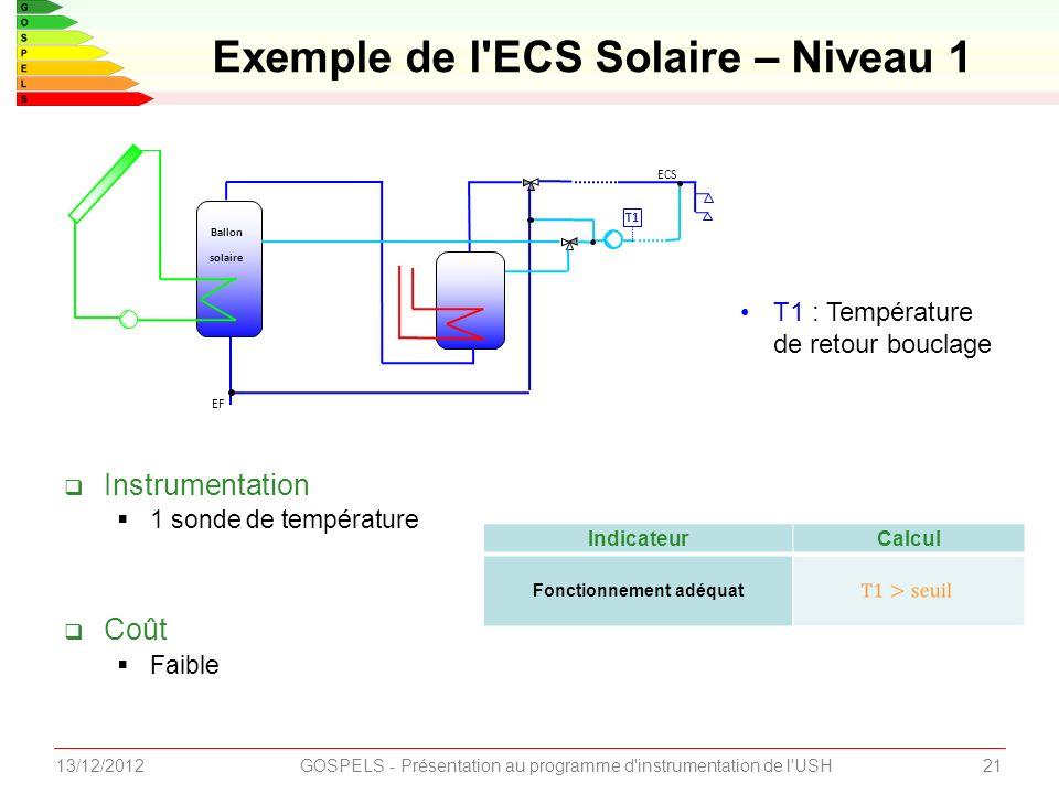 Exemple de l ECS Solaire – Niveau 1