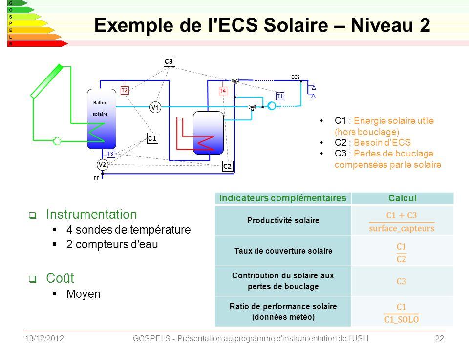 Exemple de l ECS Solaire – Niveau 2