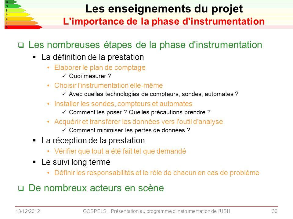 Les enseignements du projet L importance de la phase d instrumentation