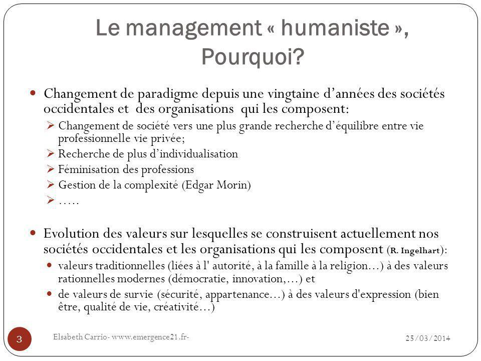 Le management « humaniste », Pourquoi