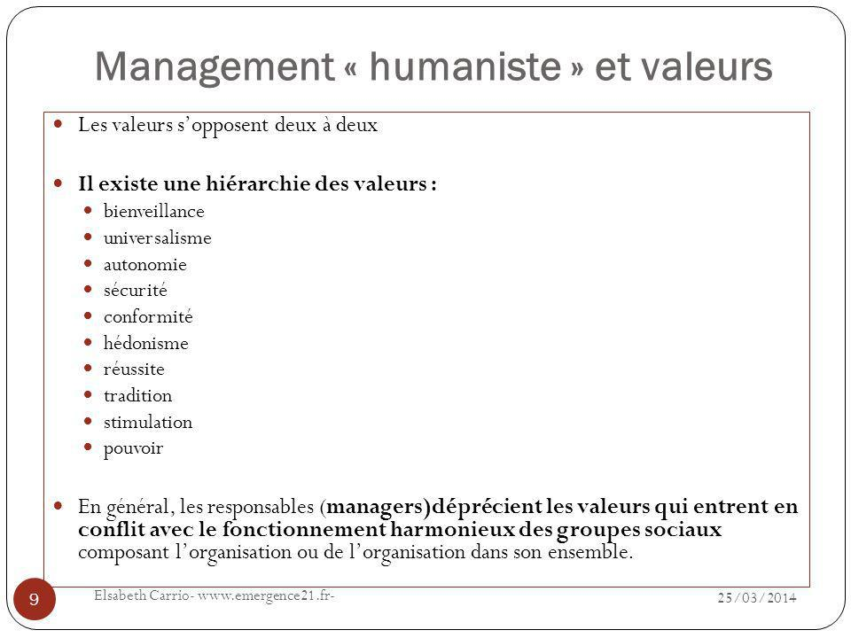 Management « humaniste » et valeurs