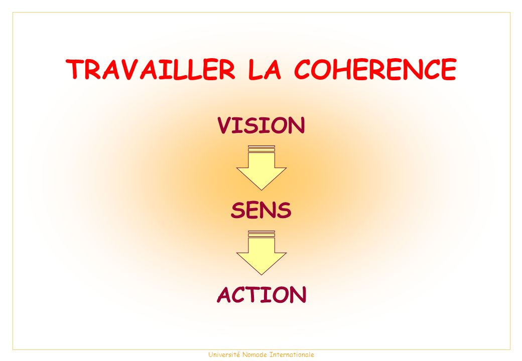 TRAVAILLER LA COHERENCE