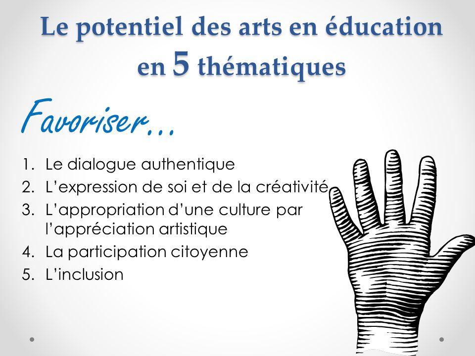 Le potentiel des arts en éducation en 5 thématiques