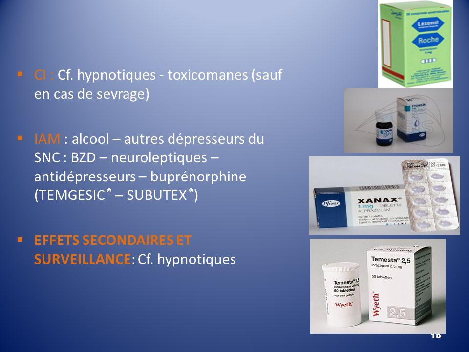 CI : Cf. hypnotiques - toxicomanes (sauf en cas de sevrage)