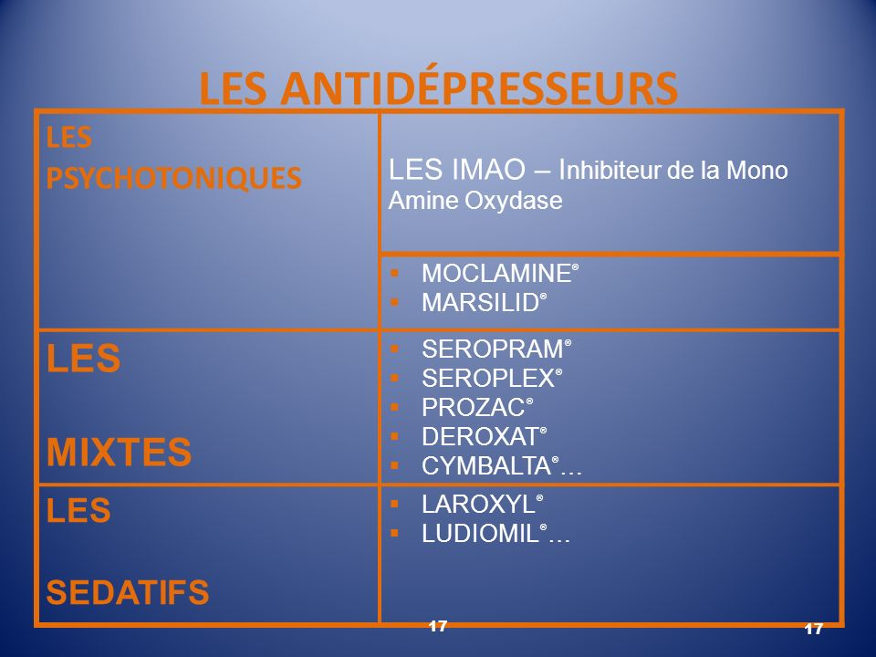 LES ANTIDÉPRESSEURS MIXTES LES PSYCHOTONIQUES SEDATIFS