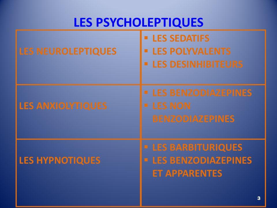 LES PSYCHOLEPTIQUES LES NEUROLEPTIQUES LES SEDATIFS LES POLYVALENTS