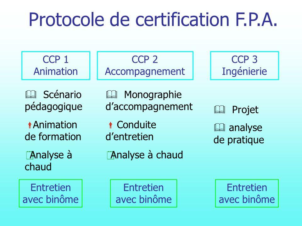Protocole de certification F.P.A.
