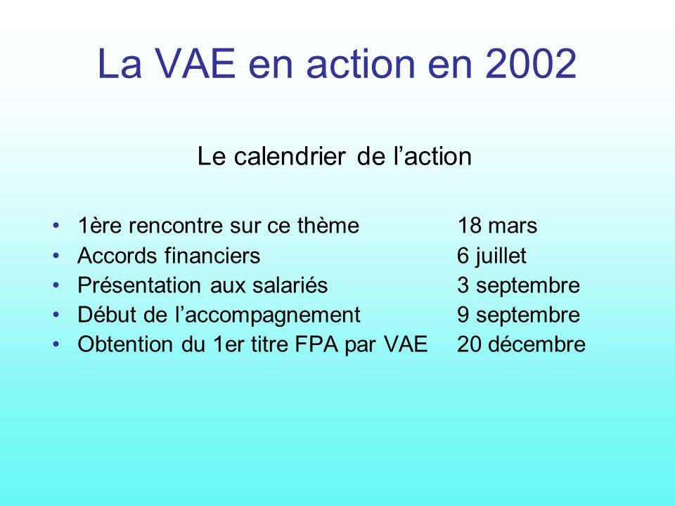 Le calendrier de l'action