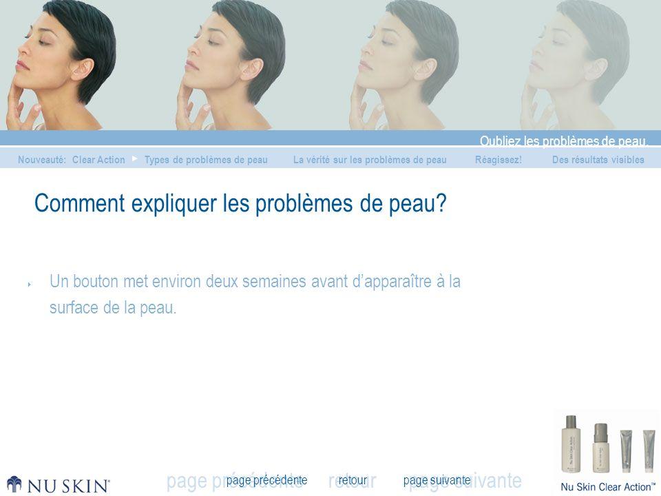 Comment expliquer les problèmes de peau