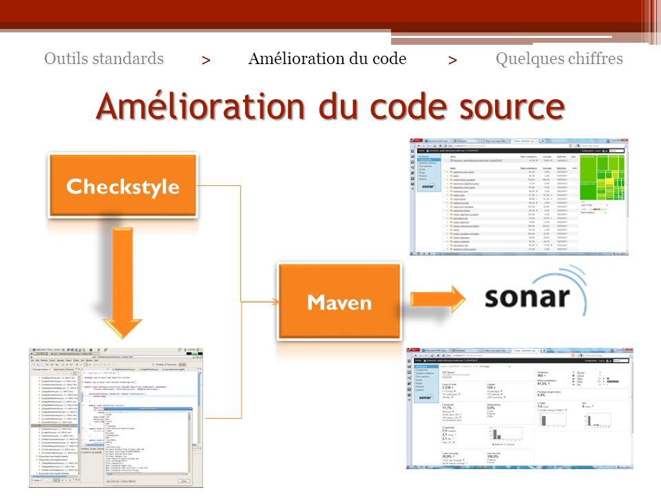Amélioration du code source