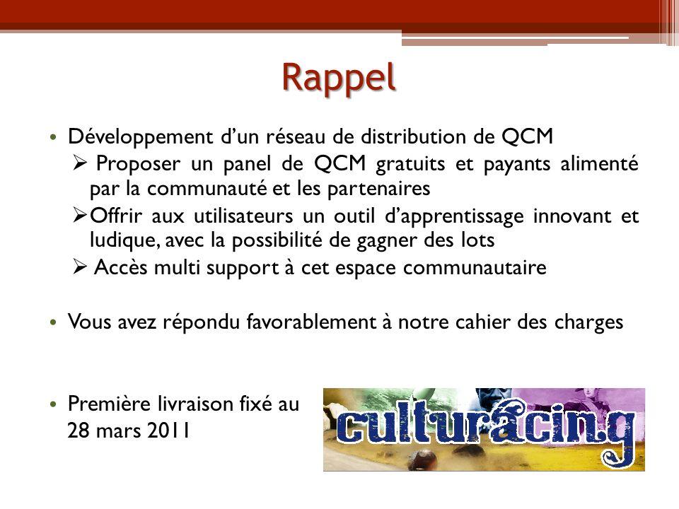 Rappel Développement d'un réseau de distribution de QCM