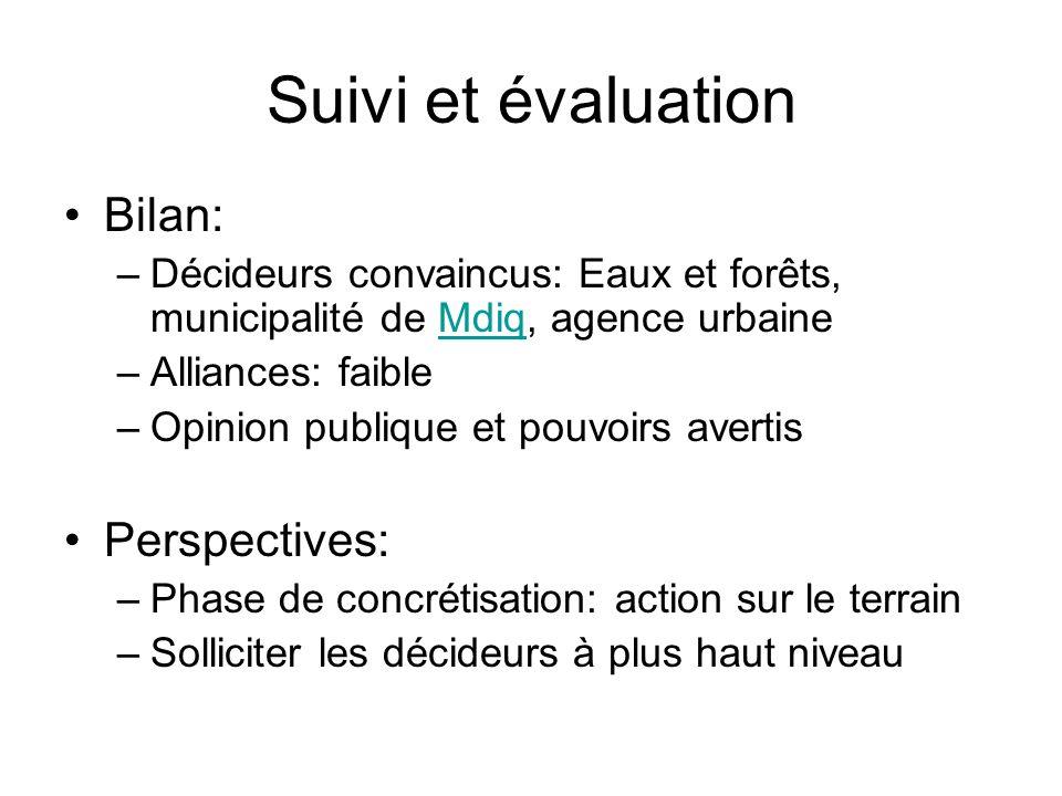 Suivi et évaluation Bilan: Perspectives: