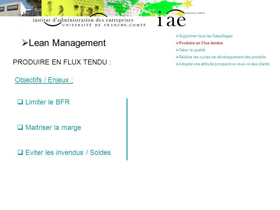Lean Management PRODUIRE EN FLUX TENDU : Objectifs / Enjeux :