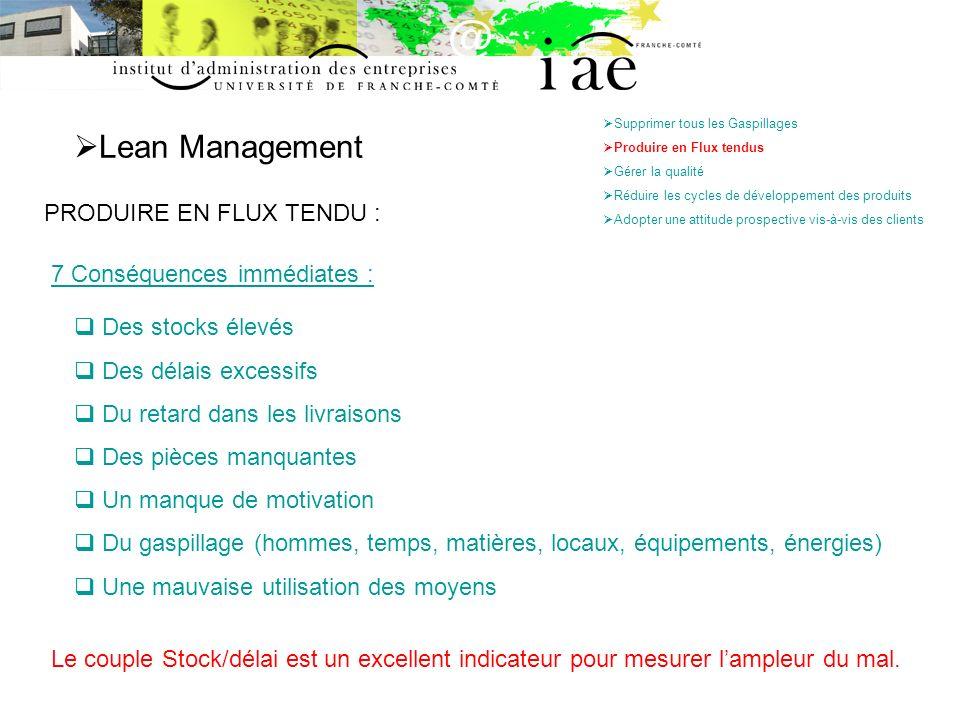 Lean Management PRODUIRE EN FLUX TENDU : 7 Conséquences immédiates :