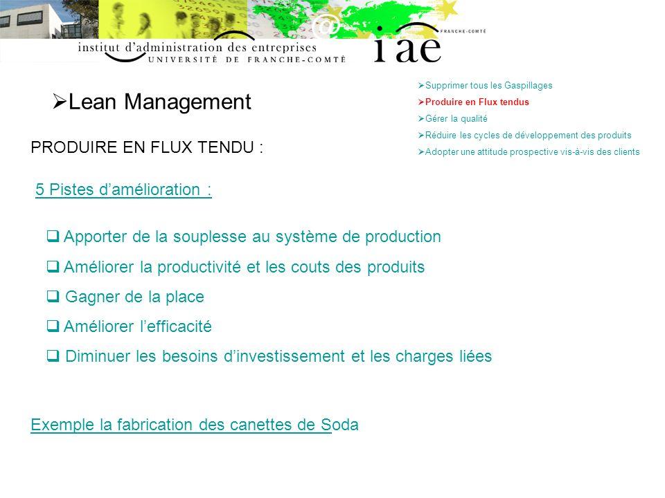 Lean Management PRODUIRE EN FLUX TENDU : 5 Pistes d'amélioration :