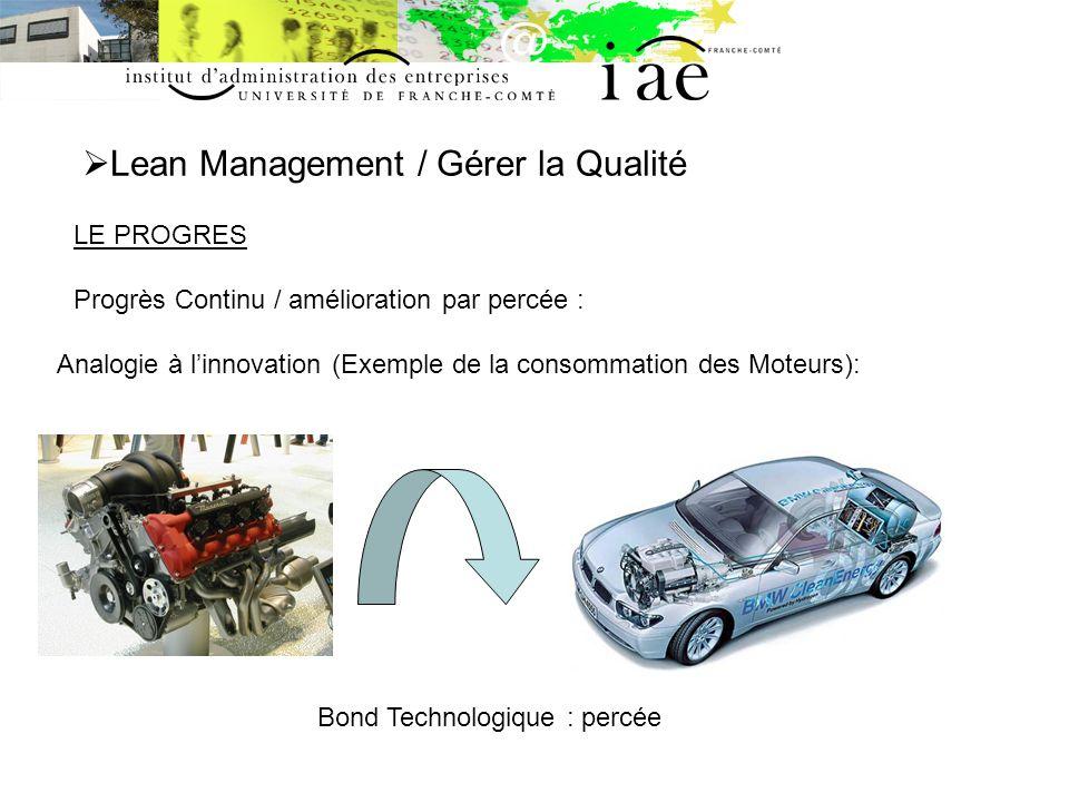Lean Management / Gérer la Qualité