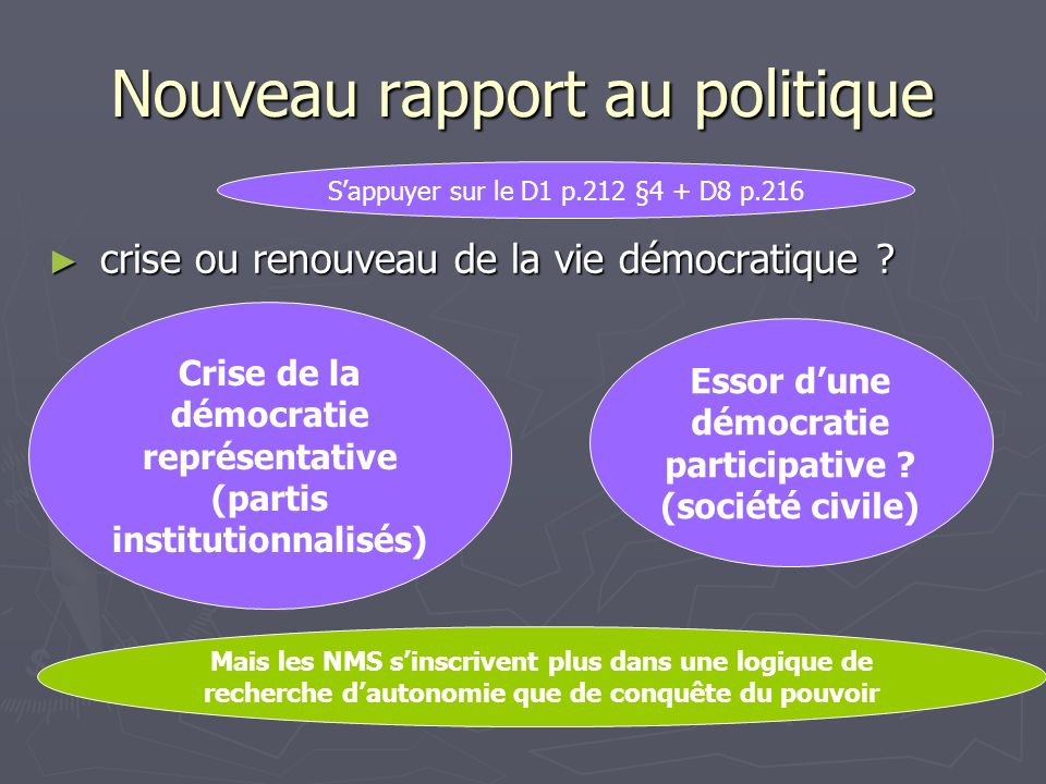 Nouveau rapport au politique