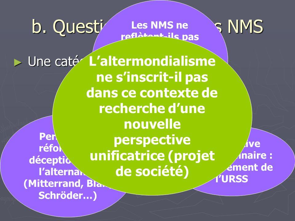 b. Questions autour des NMS