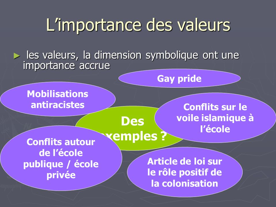 L'importance des valeurs