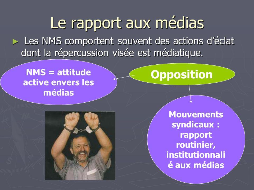 Le rapport aux médias Opposition